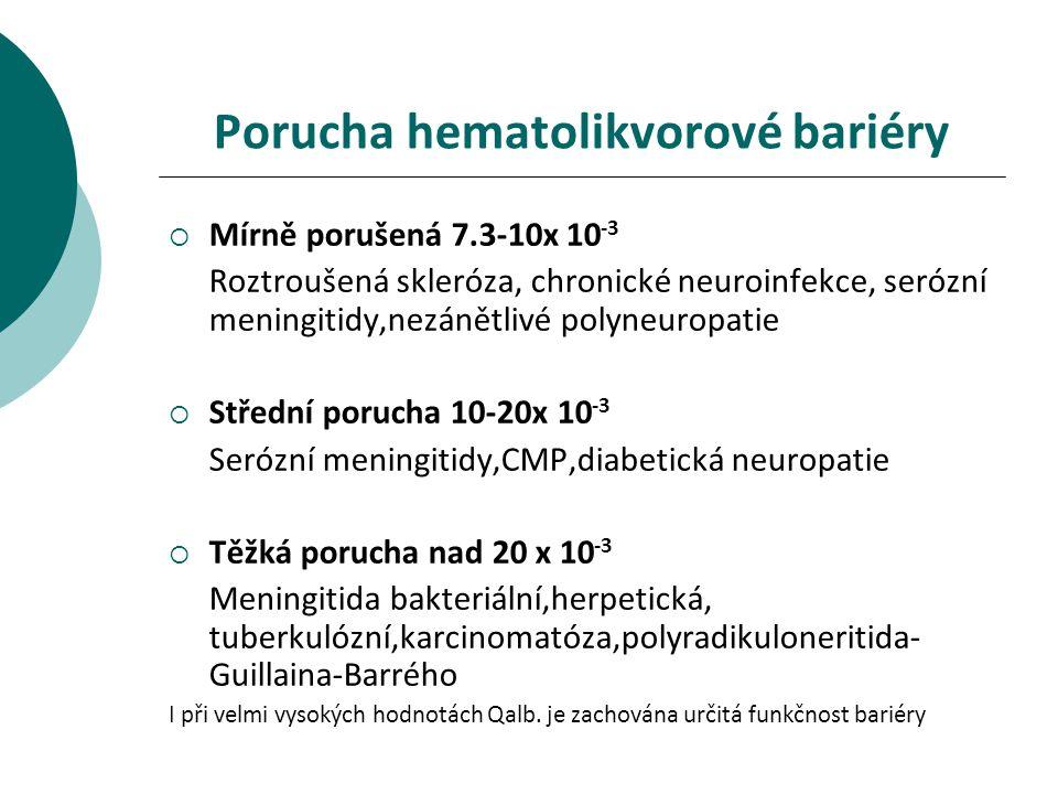 Porucha hematolikvorové bariéry