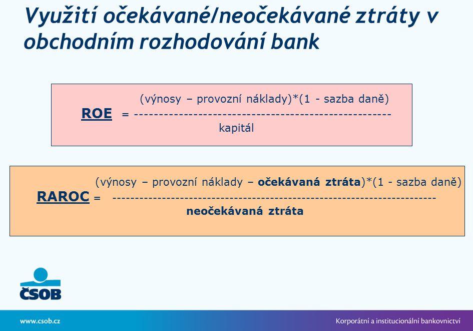 Využití očekávané/neočekávané ztráty v obchodním rozhodování bank