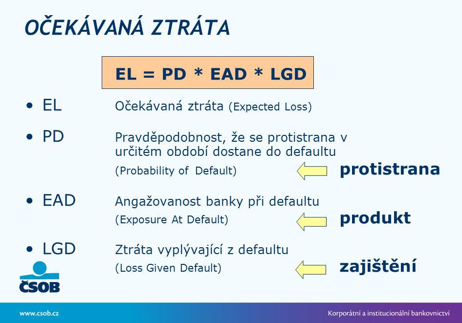 OČEKÁVANÁ ZTRÁTA EL = PD * EAD * LGD
