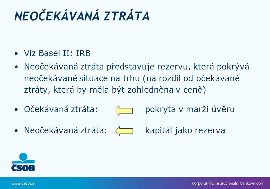 NEOČEKÁVANÁ ZTRÁTA Viz Basel II: IRB