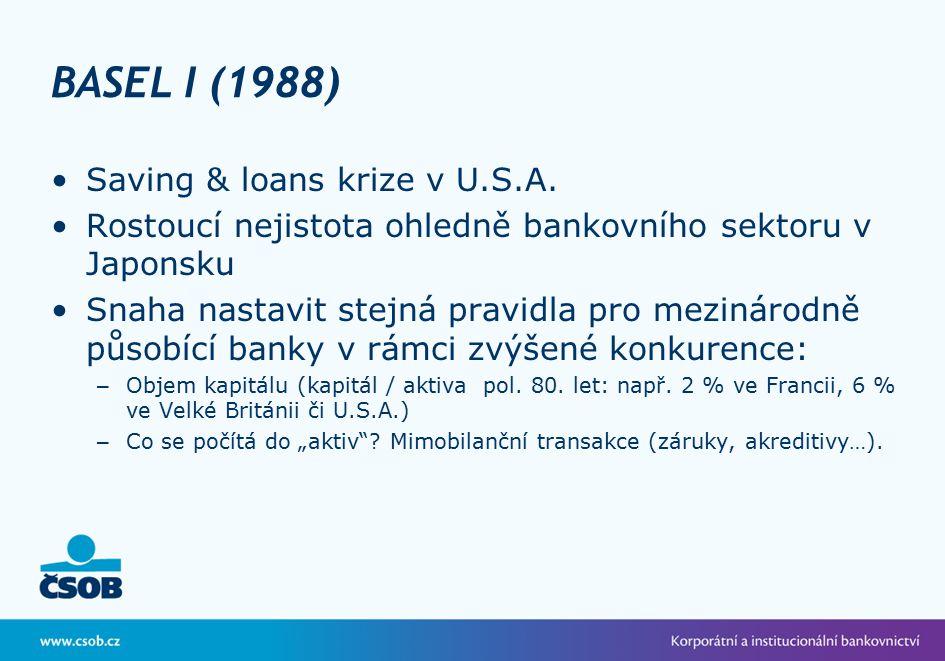 BASEL I (1988) Saving & loans krize v U.S.A.