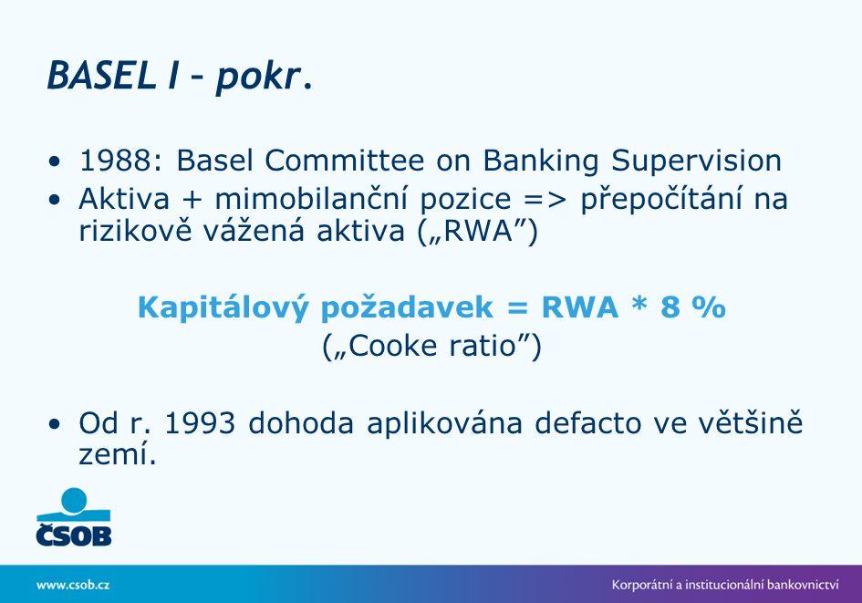 Kapitálový požadavek = RWA * 8 %