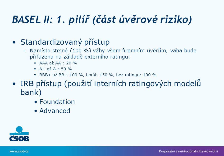 BASEL II: 1. pilíř (část úvěrové riziko)