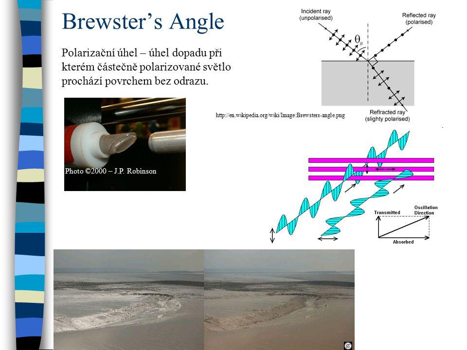 Brewster's Angle Polarizační úhel – úhel dopadu při kterém částečně polarizované světlo prochází povrchem bez odrazu.