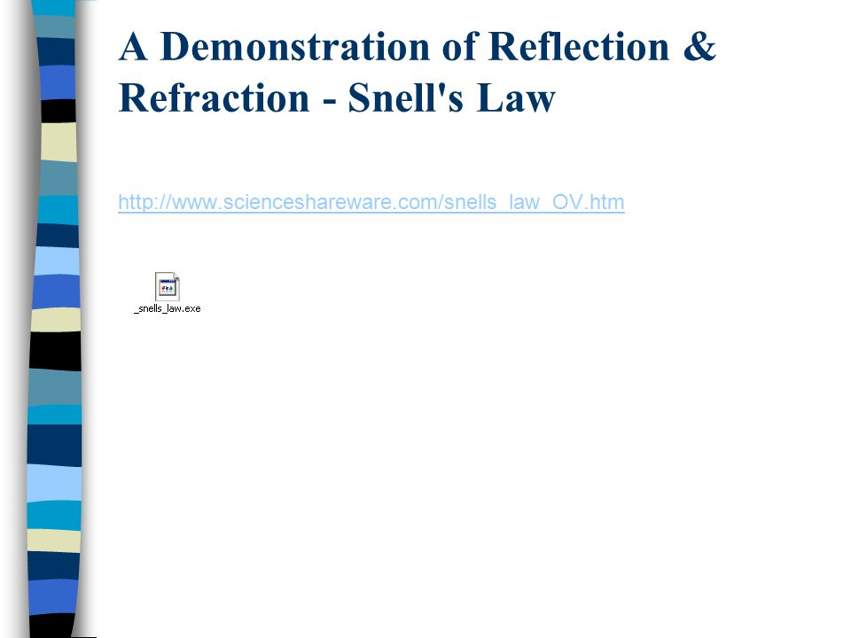 A Demonstration of Reflection & Refraction - Snell s Law