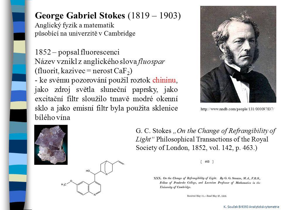 George Gabriel Stokes (1819 – 1903)