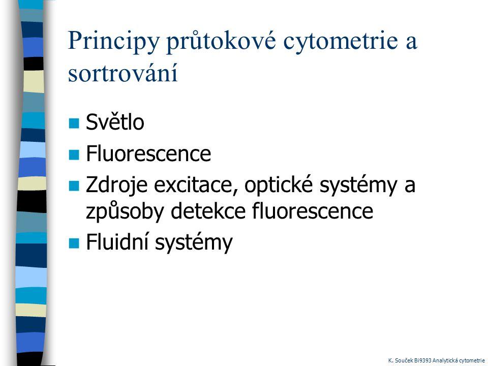 Principy průtokové cytometrie a sortrování