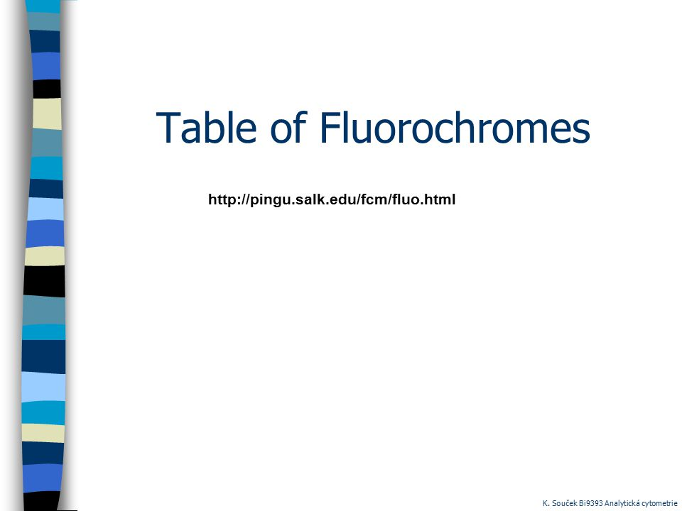 Table of Fluorochromes