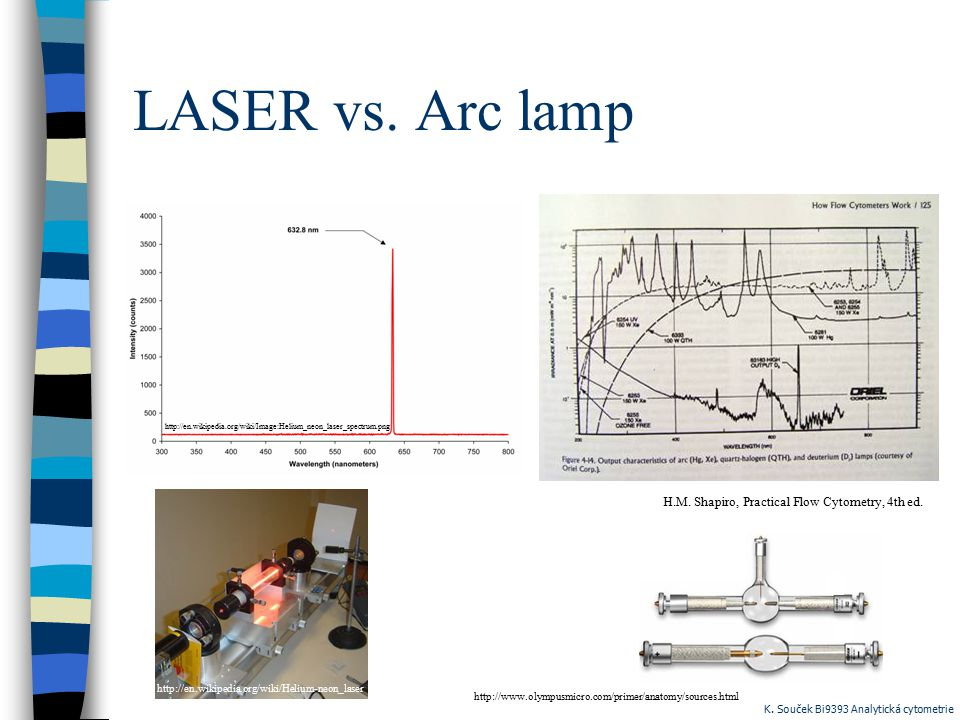 LASER vs. Arc lamp H.M. Shapiro, Practical Flow Cytometry, 4th ed.