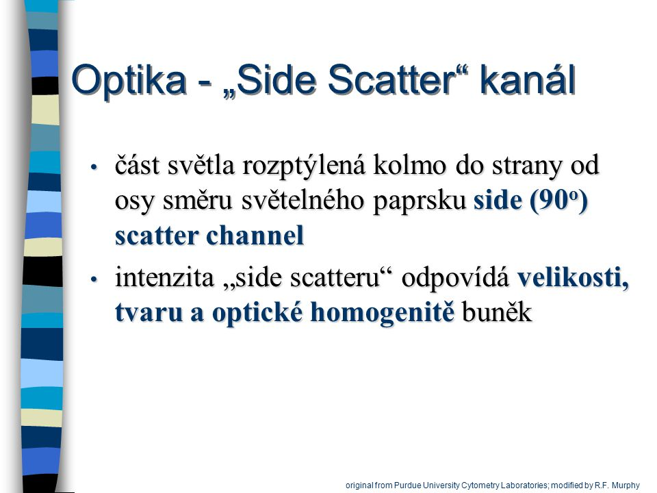 "Optika - ""Side Scatter kanál"