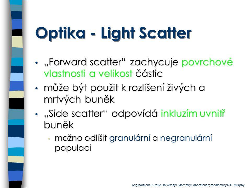 """Optika - Light Scatter """"Forward scatter zachycuje povrchové vlastnosti a velikost částic. může být použit k rozlišení živých a mrtvých buněk."""