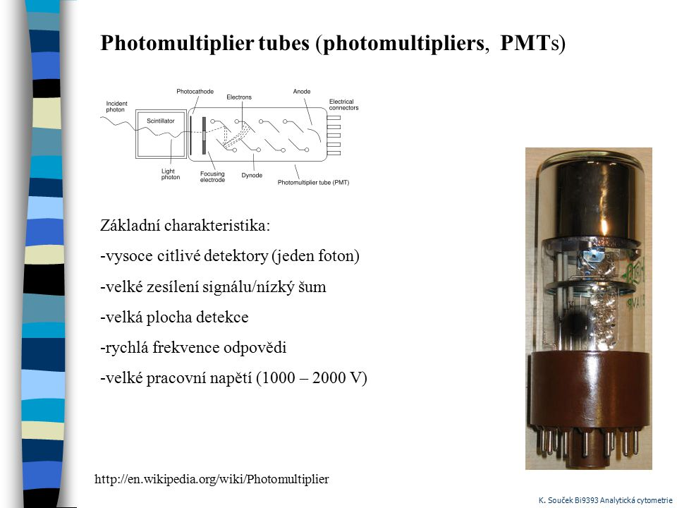 Photomultiplier tubes (photomultipliers, PMTs)