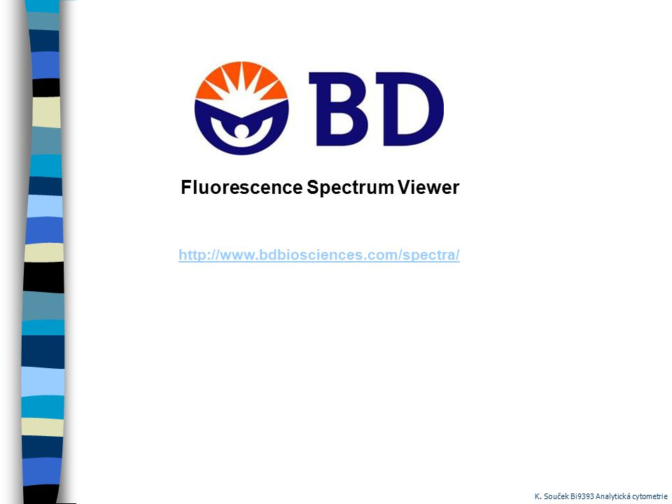 Fluorescence Spectrum Viewer