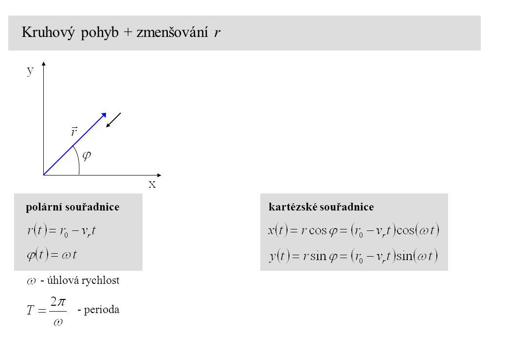 Kruhový pohyb + zmenšování r