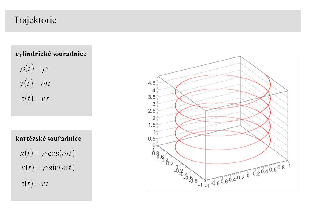 Trajektorie cylindrické souřadnice kartézské souřadnice