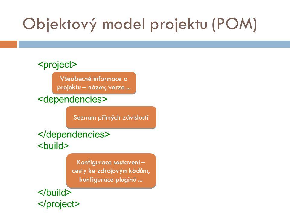 Objektový model projektu (POM)