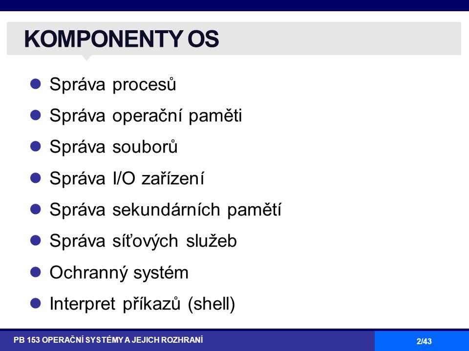 KOMPONENTY OS Správa procesů Správa operační paměti Správa souborů