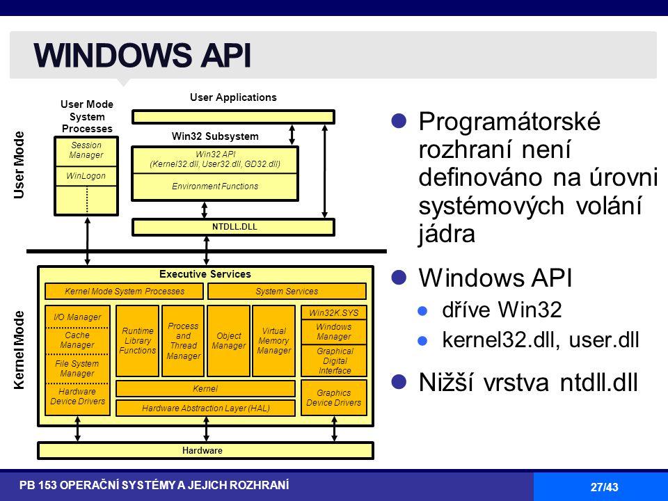 WINDOWS API User Applications. User Mode. System. Processes. Programátorské rozhraní není definováno na úrovni systémových volání jádra.