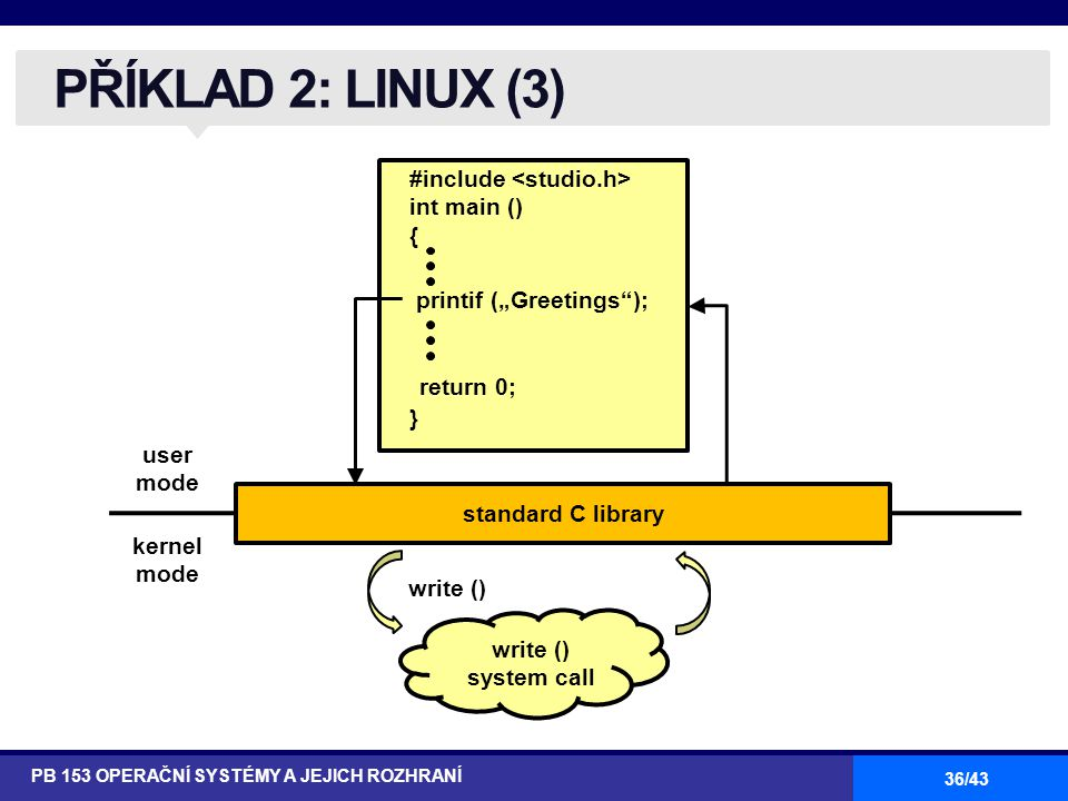 PŘÍKLAD 2: LINUX (3) #include <studio.h> int main () {