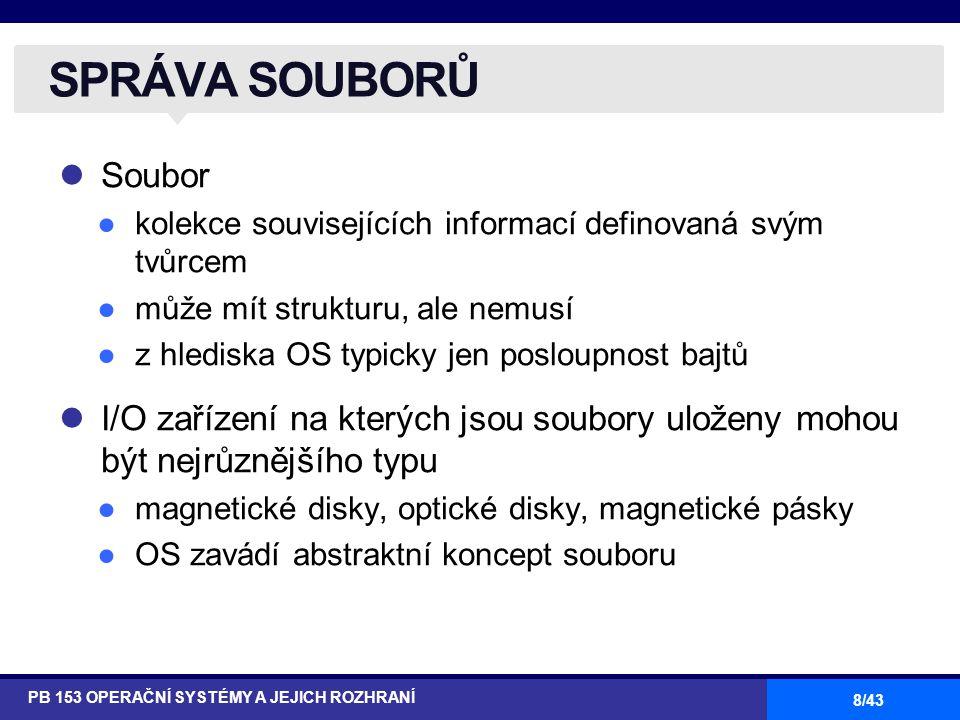 SPRÁVA SOUBORŮ Soubor. kolekce souvisejících informací definovaná svým tvůrcem. může mít strukturu, ale nemusí.