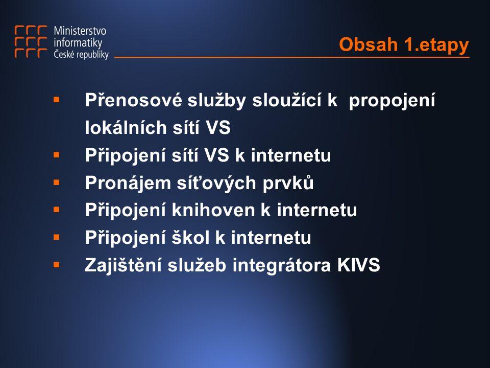 Obsah 1.etapy Přenosové služby sloužící k propojení lokálních sítí VS. Připojení sítí VS k internetu.