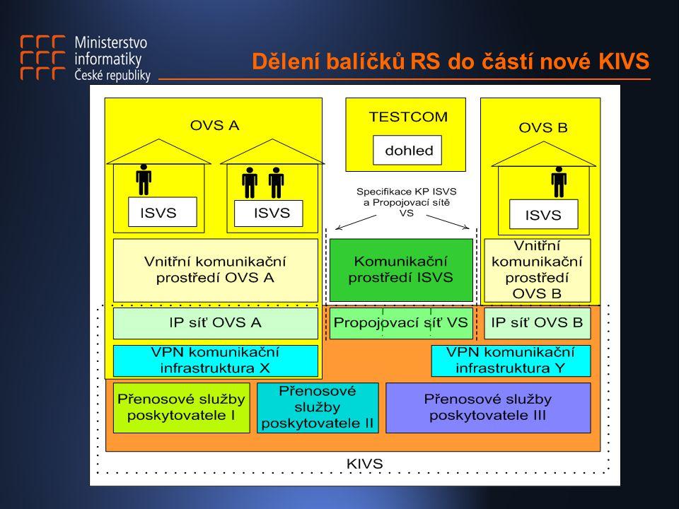 Dělení balíčků RS do částí nové KIVS