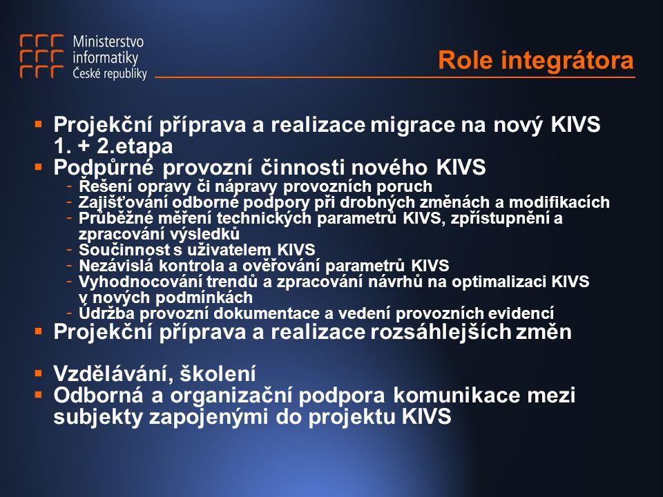 Role integrátora Projekční příprava a realizace migrace na nový KIVS 1. + 2.etapa. Podpůrné provozní činnosti nového KIVS.