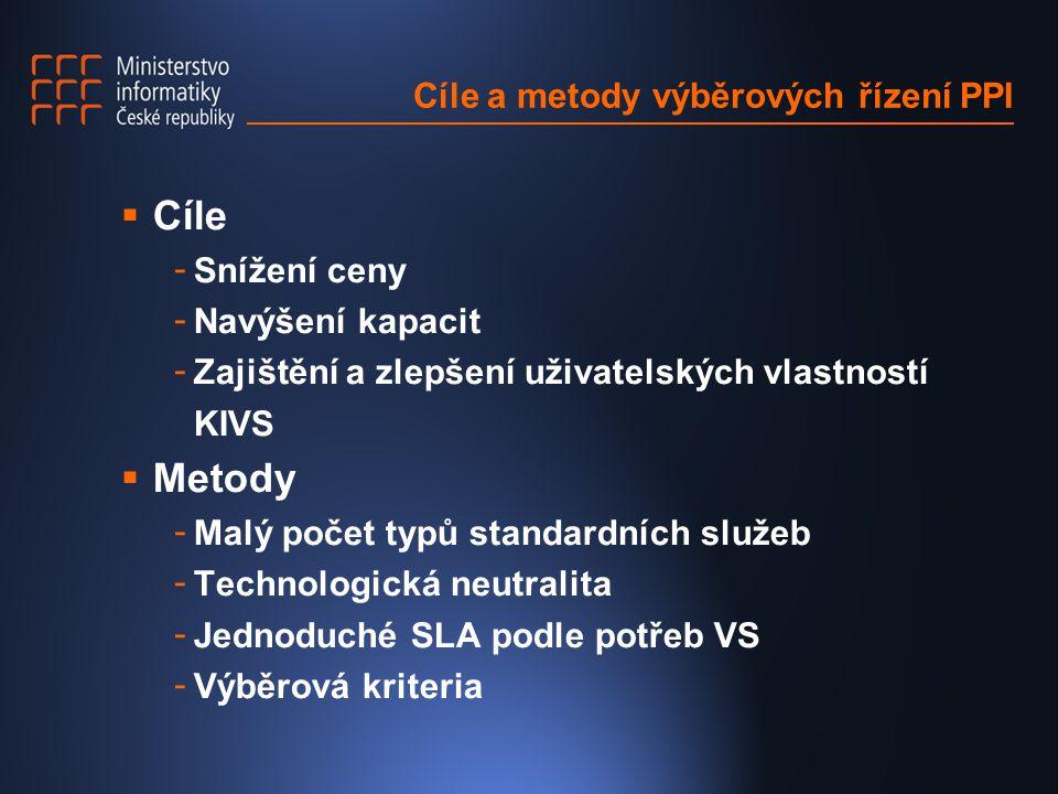 Cíle a metody výběrových řízení PPI