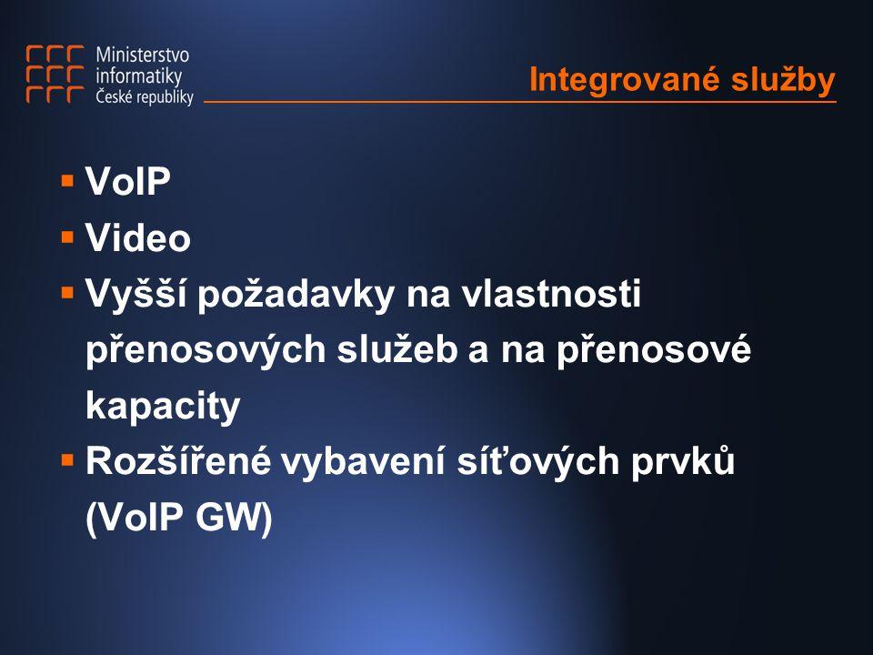 Rozšířené vybavení síťových prvků (VoIP GW)