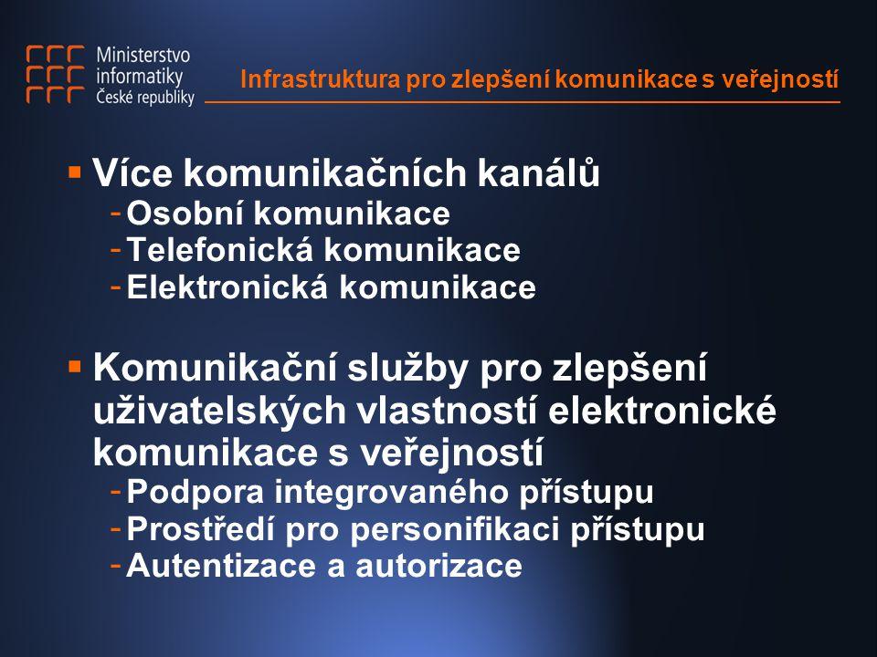 Infrastruktura pro zlepšení komunikace s veřejností