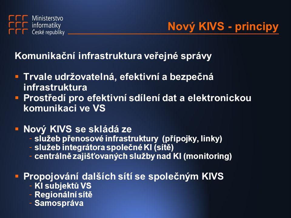 Nový KIVS - principy Komunikační infrastruktura veřejné správy