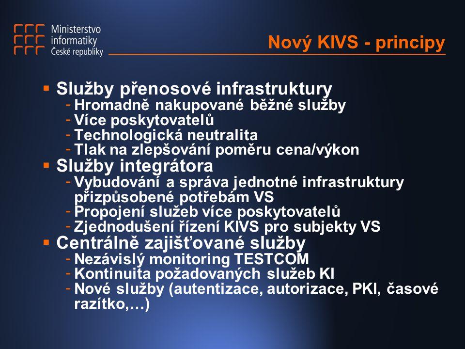 Služby přenosové infrastruktury