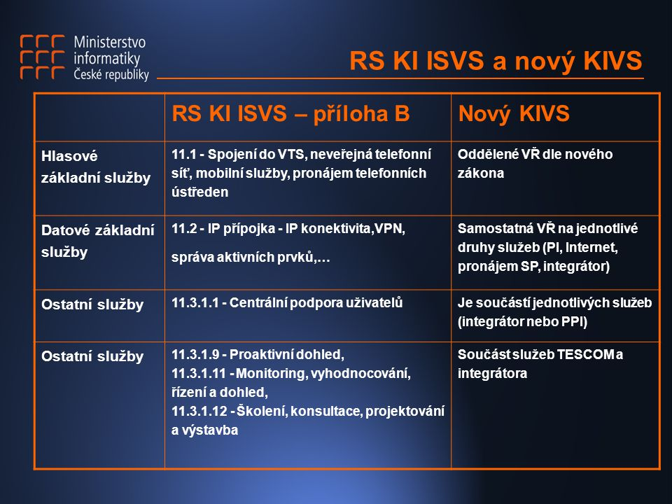 RS KI ISVS a nový KIVS RS KI ISVS – příloha B Nový KIVS