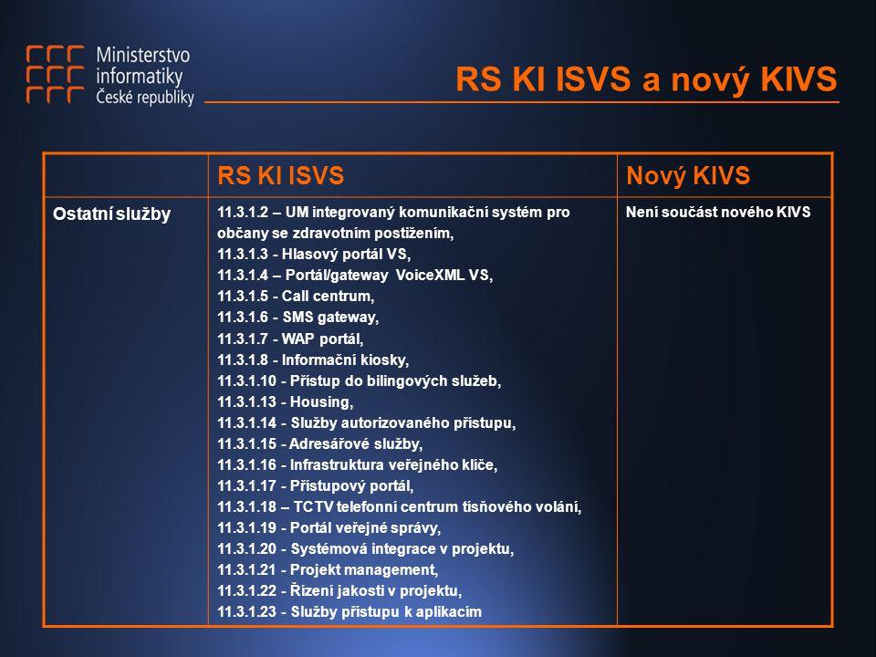 RS KI ISVS a nový KIVS RS KI ISVS Nový KIVS Ostatní služby