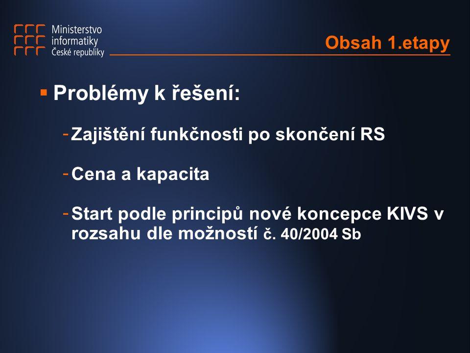 Problémy k řešení: Obsah 1.etapy Zajištění funkčnosti po skončení RS