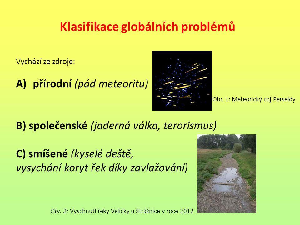Klasifikace globálních problémů