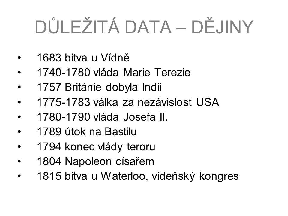 DŮLEŽITÁ DATA – DĚJINY 1683 bitva u Vídně