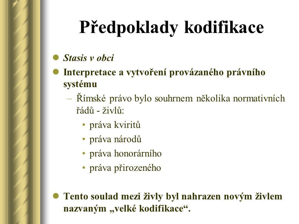 Předpoklady kodifikace