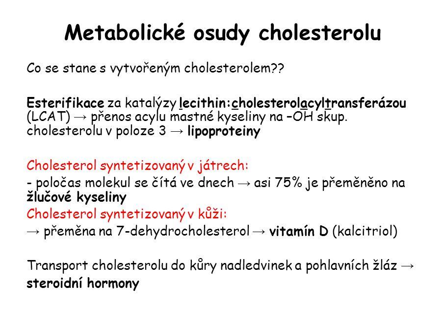Metabolické osudy cholesterolu
