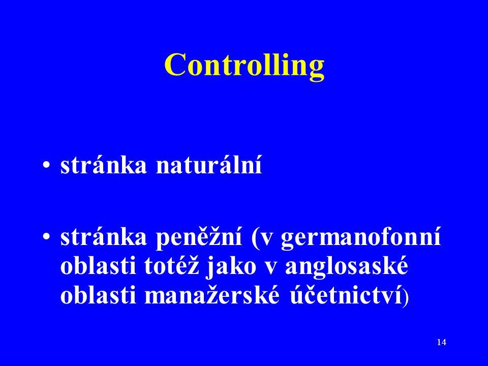 Controlling stránka naturální