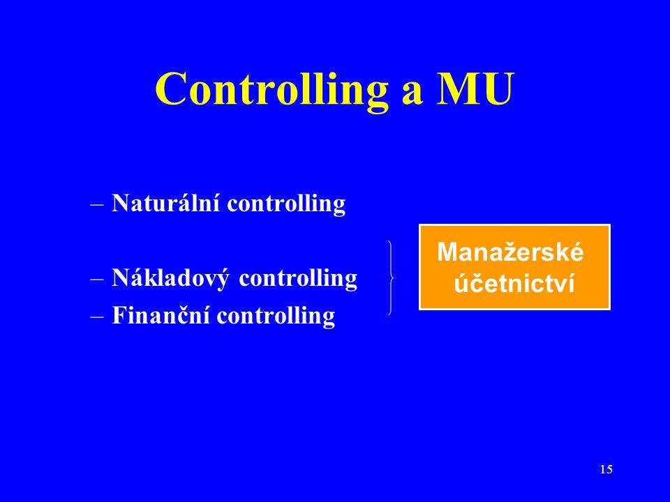 Controlling a MU Naturální controlling Nákladový controlling