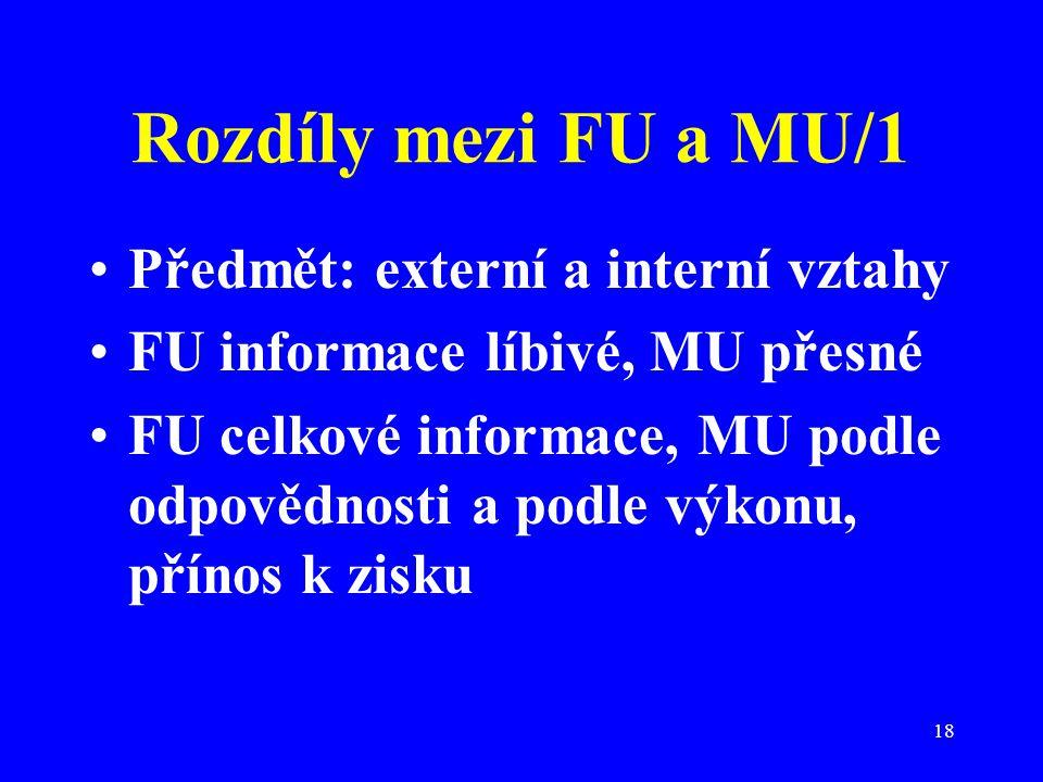 Rozdíly mezi FU a MU/1 Předmět: externí a interní vztahy