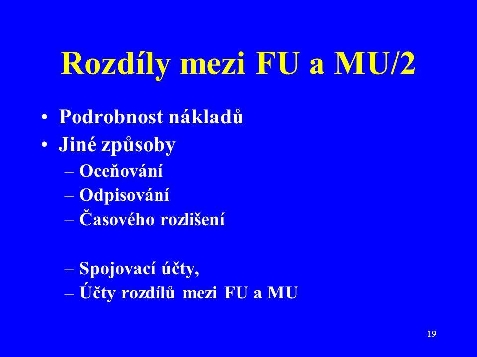 Rozdíly mezi FU a MU/2 Podrobnost nákladů Jiné způsoby Oceňování