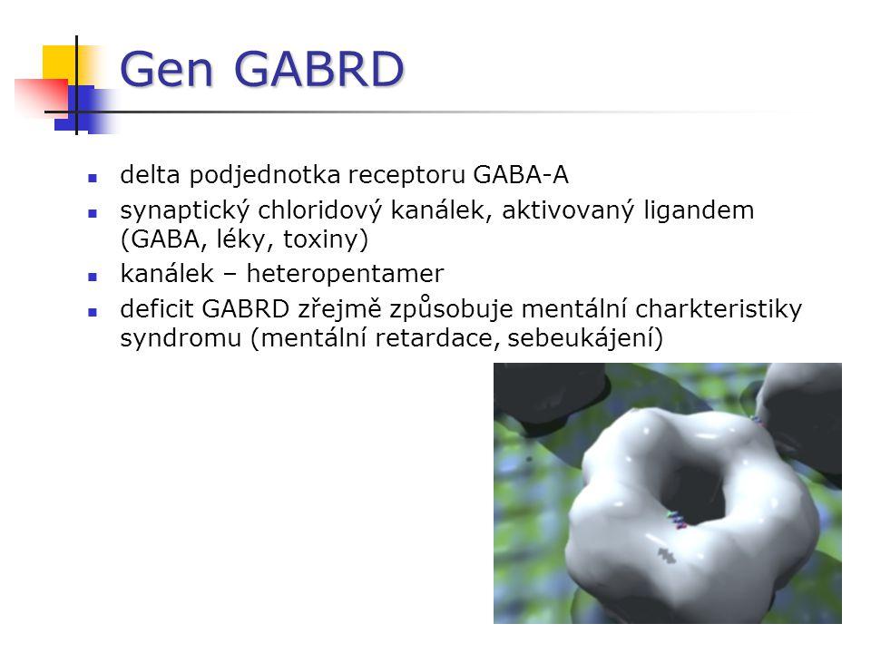 Gen GABRD delta podjednotka receptoru GABA-A