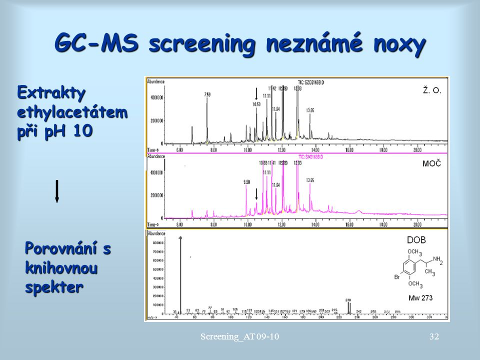 GC-MS screening neznámé noxy