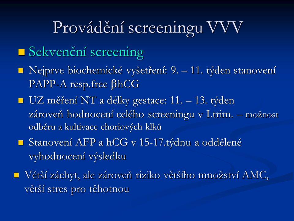 Provádění screeningu VVV