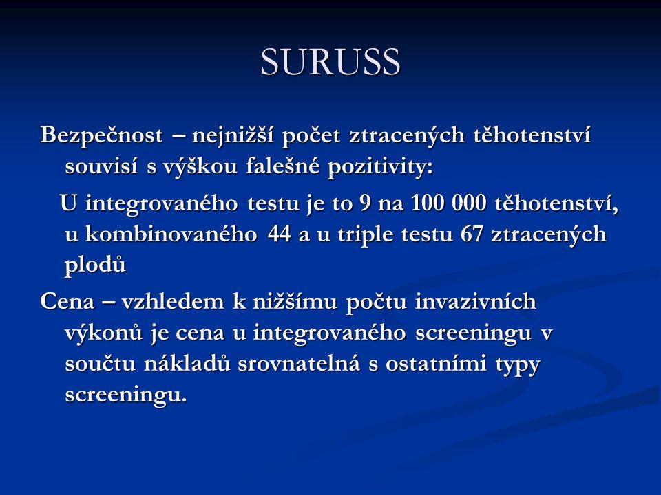 SURUSS Bezpečnost – nejnižší počet ztracených těhotenství souvisí s výškou falešné pozitivity: