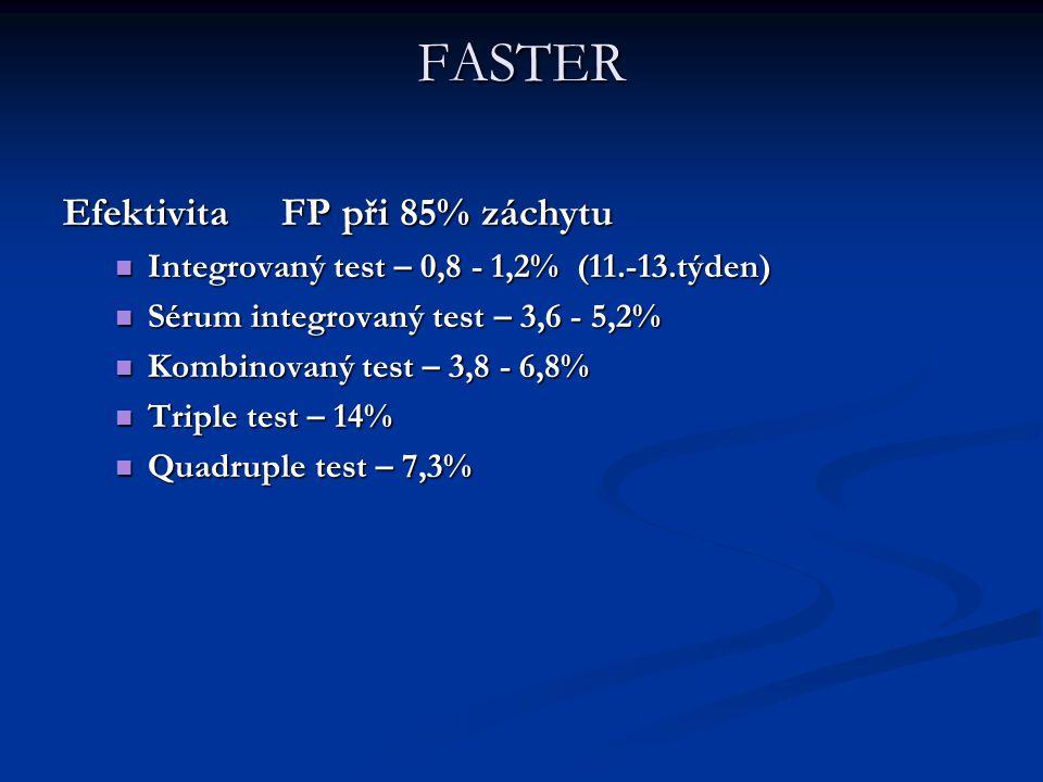 FASTER Efektivita FP při 85% záchytu
