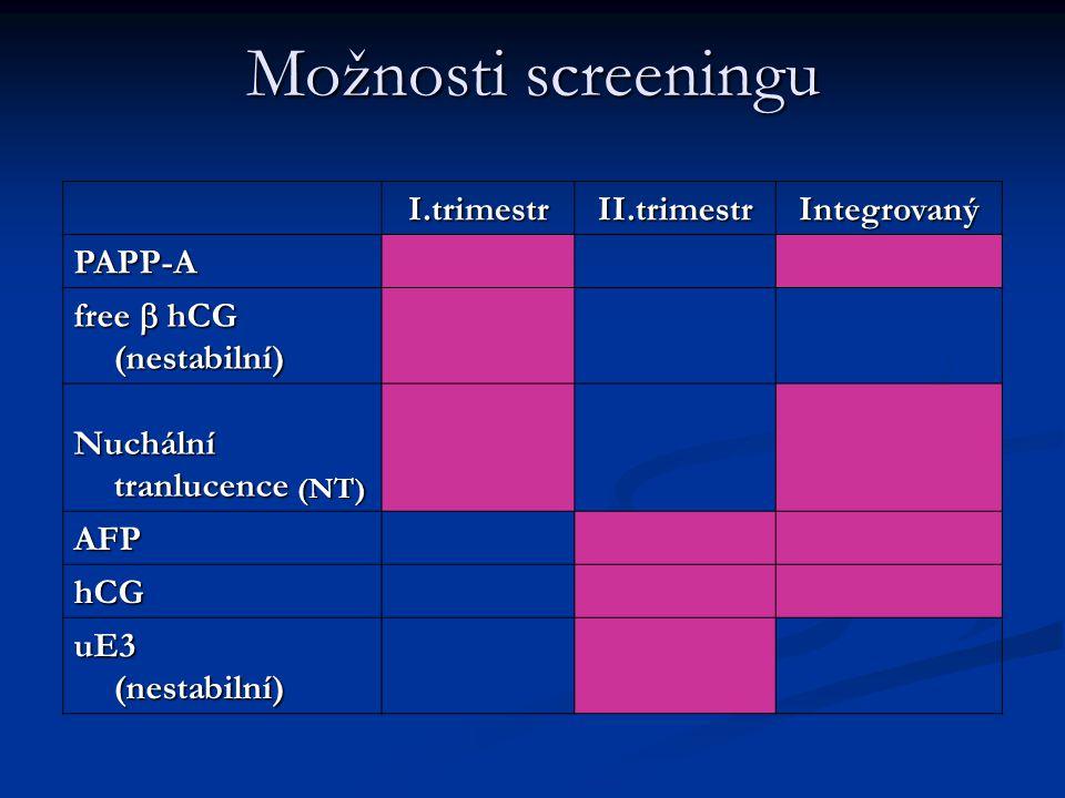 Možnosti screeningu I.trimestr II.trimestr Integrovaný PAPP-A