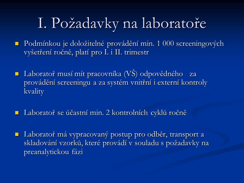 I. Požadavky na laboratoře